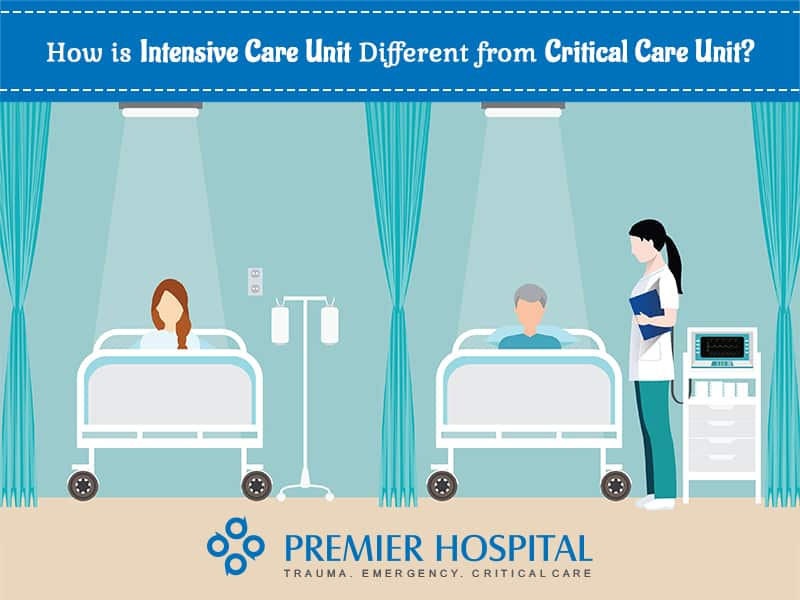 How is Intensive Care Unit Different from Critical Care Unit?