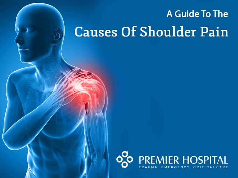 A Guide To The Causes Of Shoulder Pain