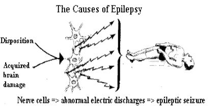 Epilepsy-Awareness-Day-26th-March-2019-3