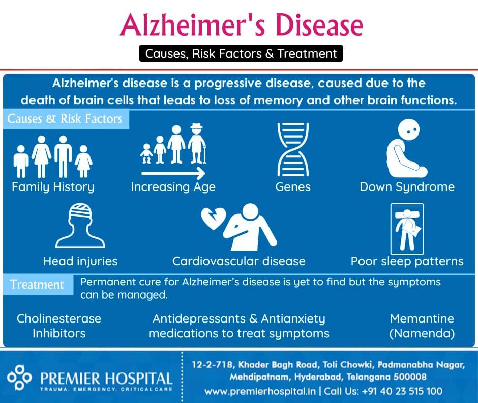 Alzeimers-disease_premier