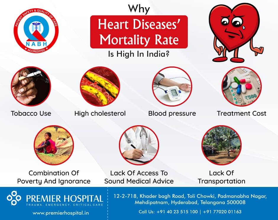 heart-rate-morality-info