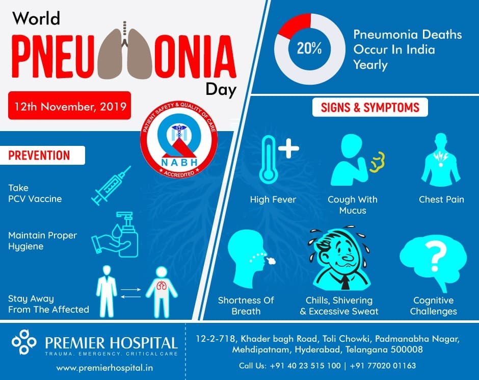 World Pneumonia Day, 12 November 2019