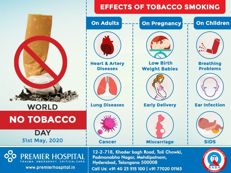 World No Tobacco Day: Protect The Youth From Tobacco & Nicotine Use