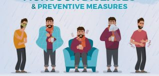 monsoon diseases
